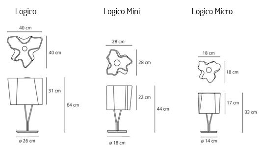 Artemide Logico Tavolo wymiary