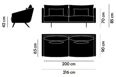 Stua Costura sofa wymiary